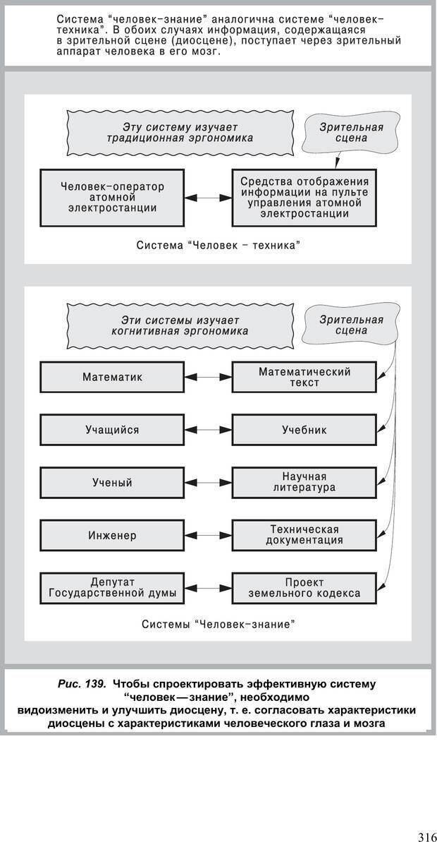 PDF. Как улучшить работу ума. Паронджанов В. Д. Страница 316. Читать онлайн