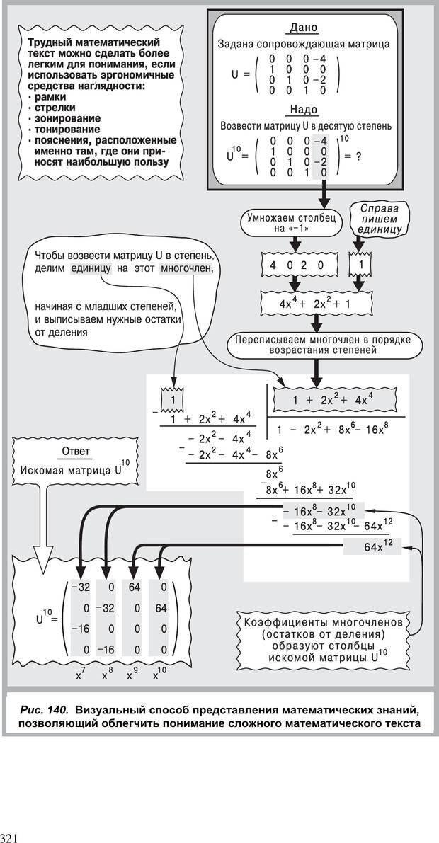 PDF. Как улучшить работу ума. Паронджанов В. Д. Страница 321. Читать онлайн