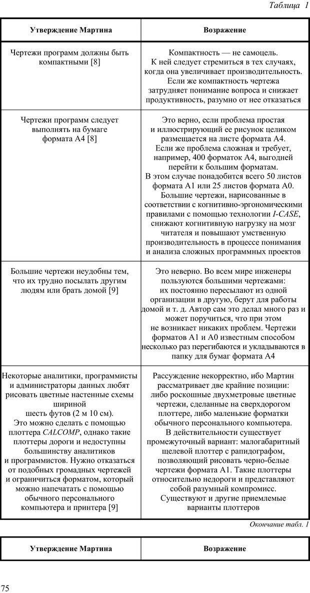 PDF. Как улучшить работу ума. Паронджанов В. Д. Страница 75. Читать онлайн