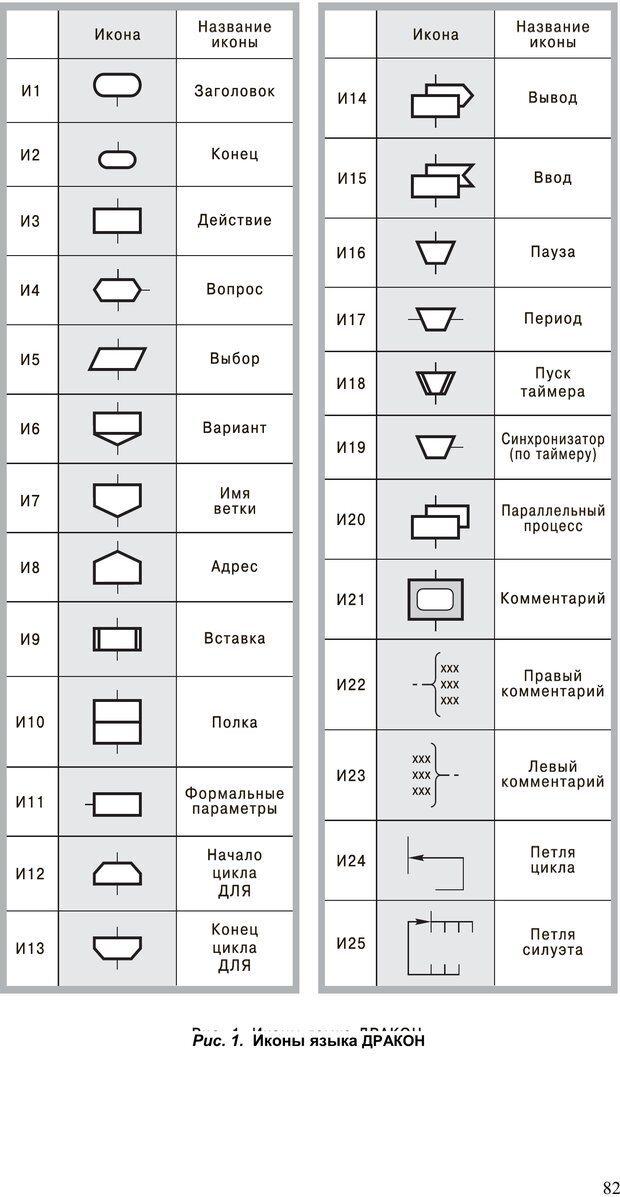 PDF. Как улучшить работу ума. Паронджанов В. Д. Страница 82. Читать онлайн