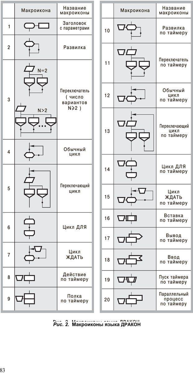 PDF. Как улучшить работу ума. Паронджанов В. Д. Страница 83. Читать онлайн