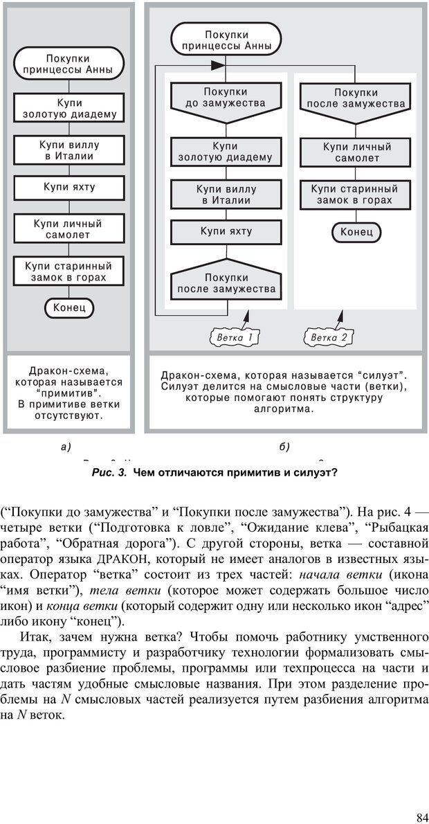 PDF. Как улучшить работу ума. Паронджанов В. Д. Страница 84. Читать онлайн