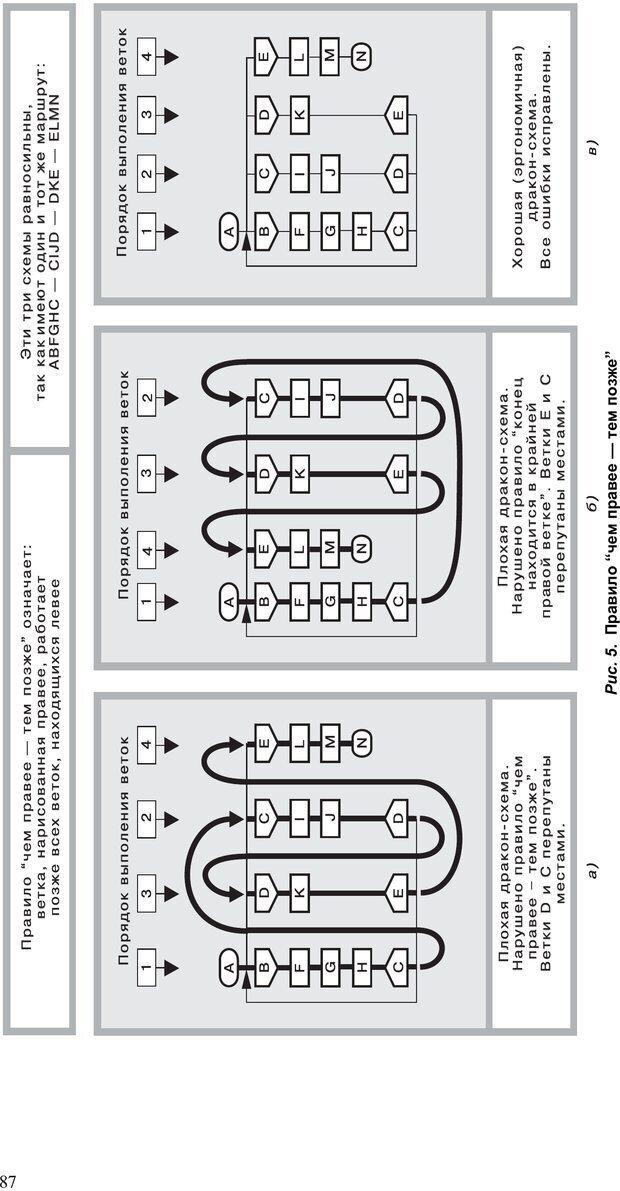 PDF. Как улучшить работу ума. Паронджанов В. Д. Страница 87. Читать онлайн