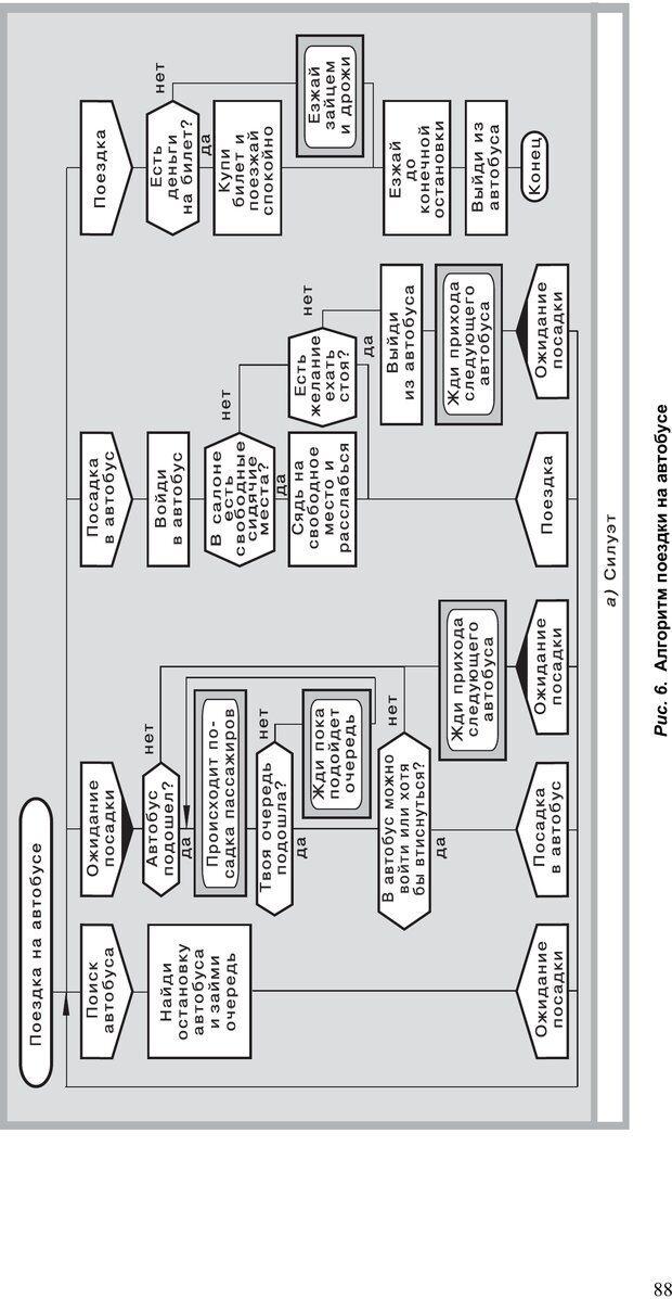 PDF. Как улучшить работу ума. Паронджанов В. Д. Страница 88. Читать онлайн