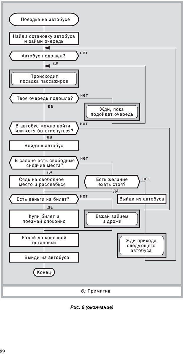 PDF. Как улучшить работу ума. Паронджанов В. Д. Страница 89. Читать онлайн