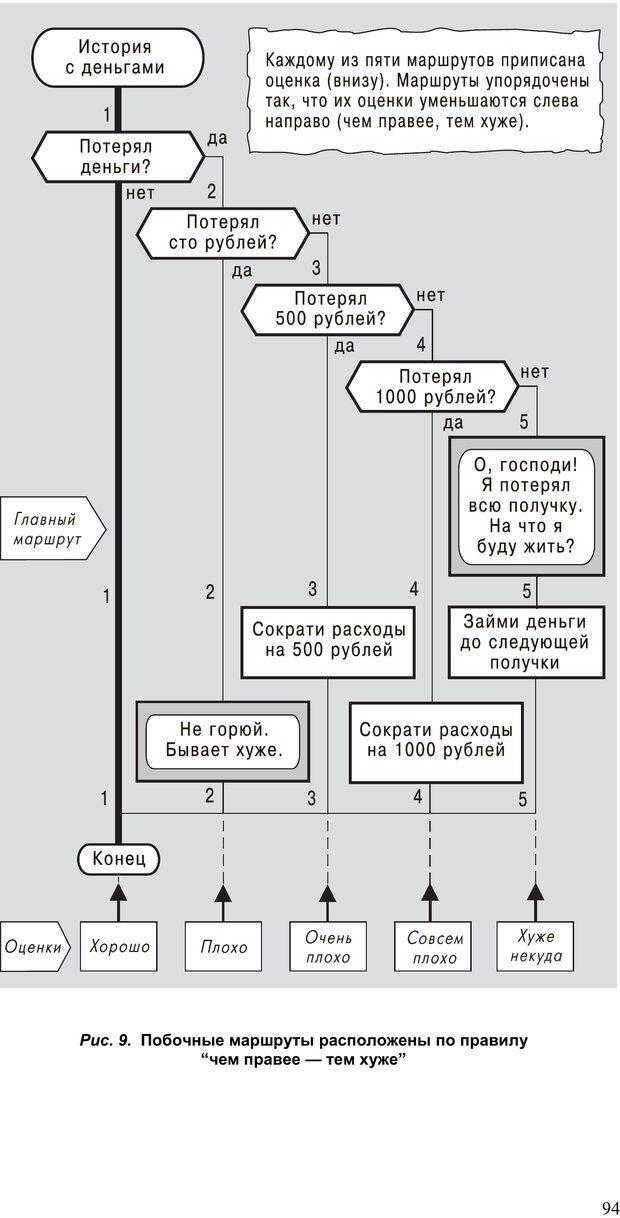 PDF. Как улучшить работу ума. Паронджанов В. Д. Страница 94. Читать онлайн