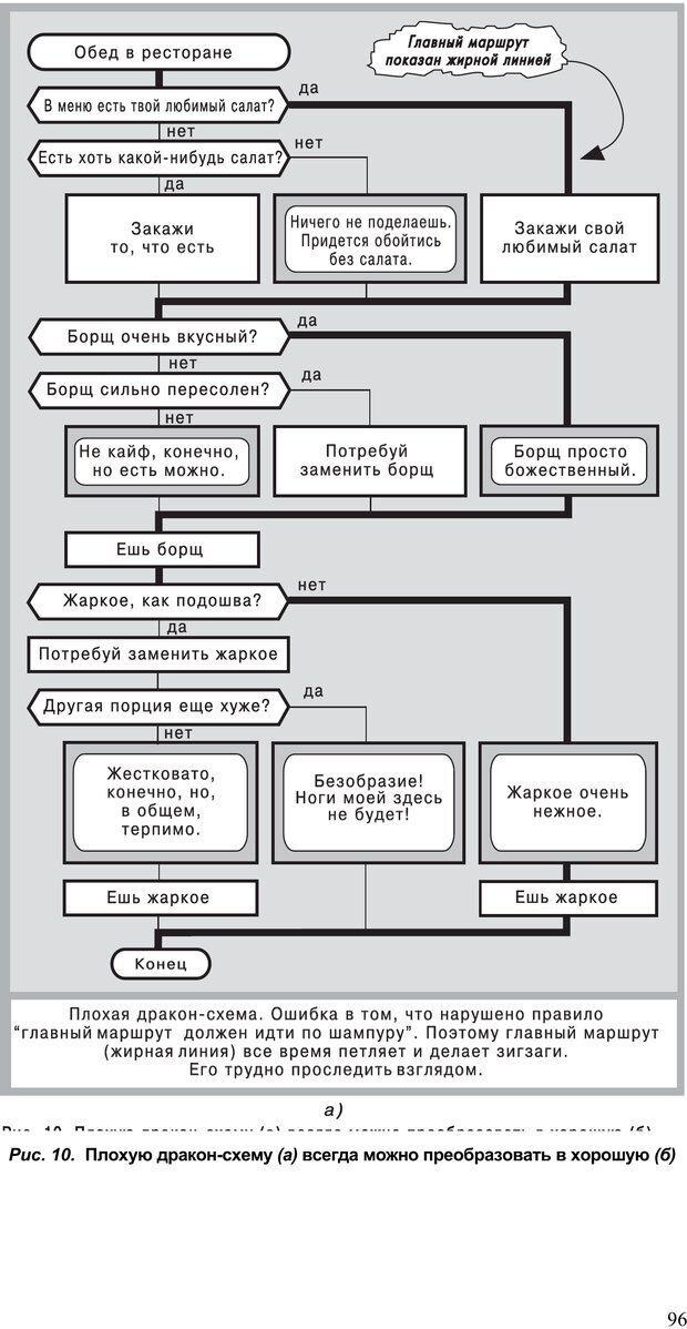 PDF. Как улучшить работу ума. Паронджанов В. Д. Страница 96. Читать онлайн