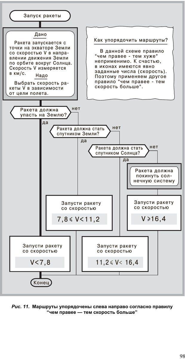 PDF. Как улучшить работу ума. Паронджанов В. Д. Страница 98. Читать онлайн