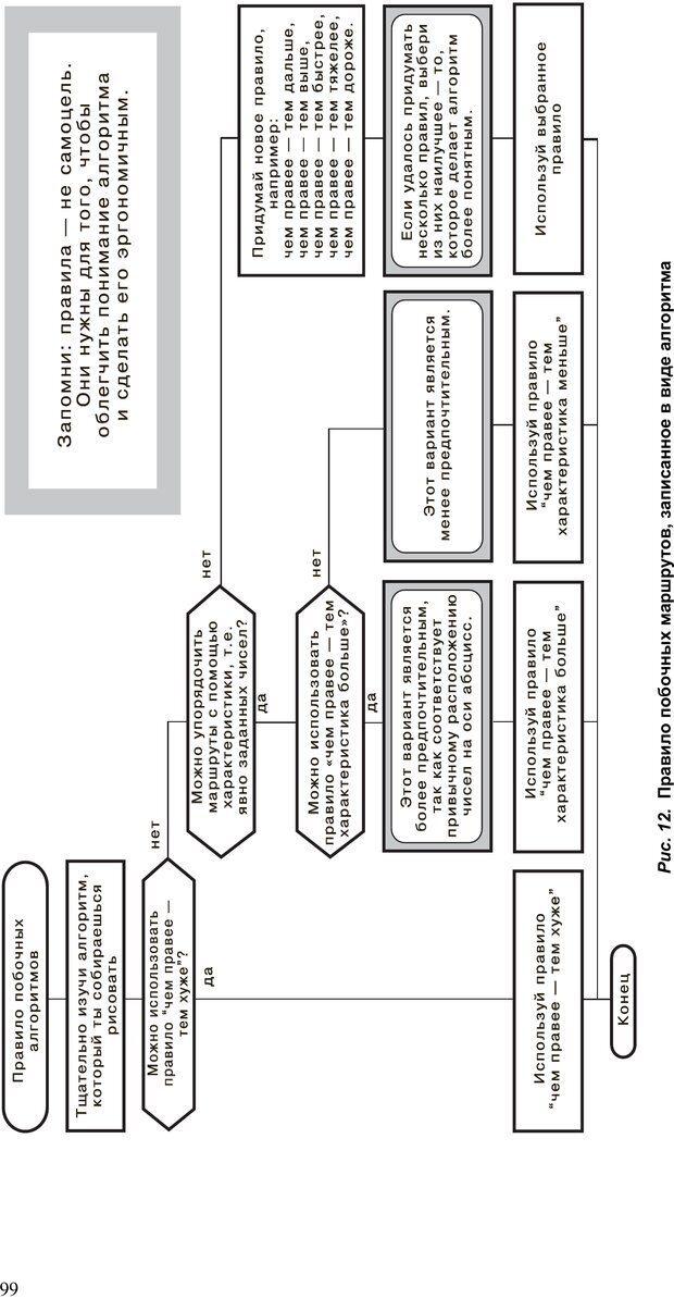 PDF. Как улучшить работу ума. Паронджанов В. Д. Страница 99. Читать онлайн