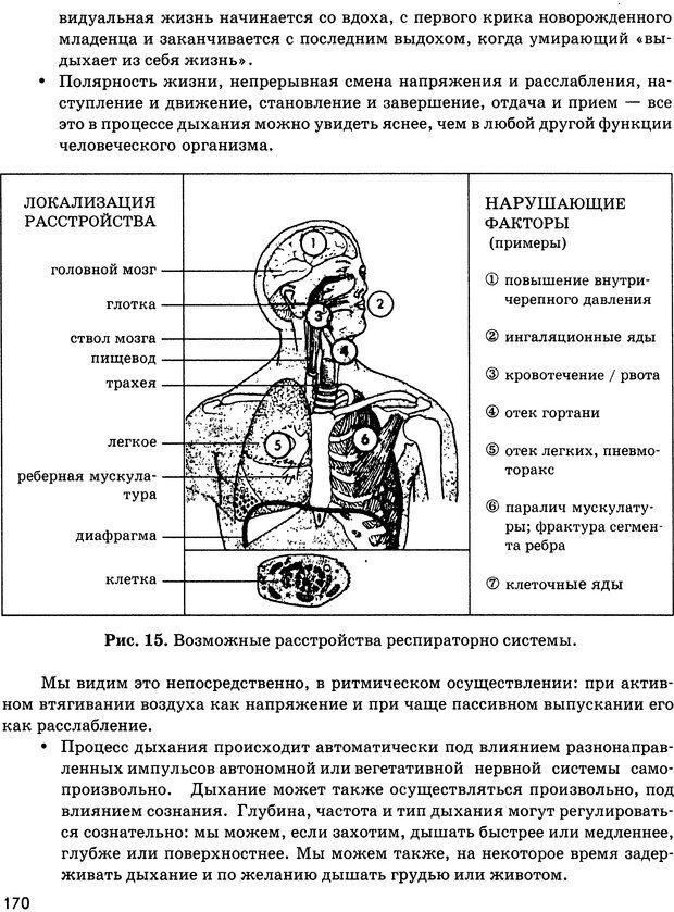 DJVU. Психосоматика и позитивная психотерапия. Пезешкиан Н. Страница 168. Читать онлайн