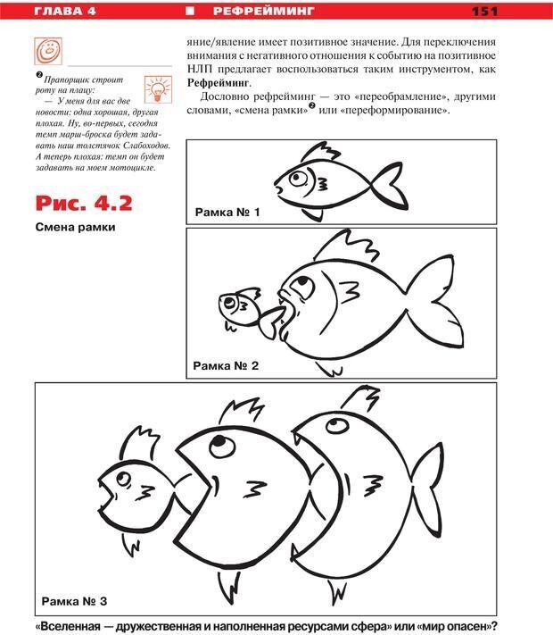 PDF. Руководство к курсу НЛП практик. Плигин А. А. Страница 139. Читать онлайн