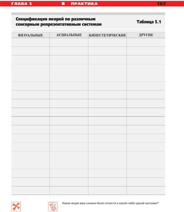 PDF. Руководство к курсу НЛП практик. Плигин А. А. Страница 152. Читать онлайн
