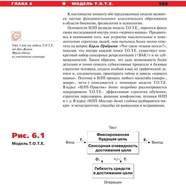 PDF. Руководство к курсу НЛП практик. Плигин А. А. Страница 171. Читать онлайн