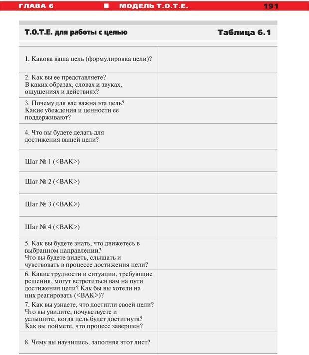 PDF. Руководство к курсу НЛП практик. Плигин А. А. Страница 173. Читать онлайн
