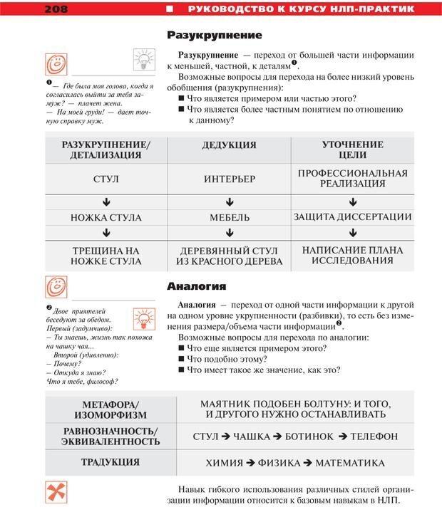 PDF. Руководство к курсу НЛП практик. Плигин А. А. Страница 188. Читать онлайн