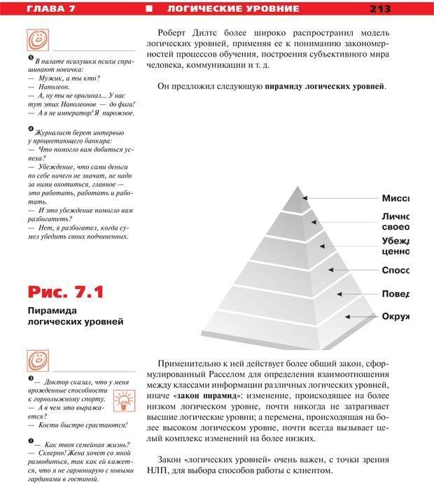 PDF. Руководство к курсу НЛП практик. Плигин А. А. Страница 193. Читать онлайн