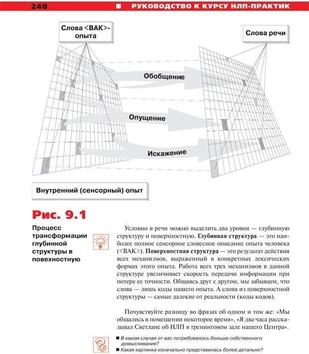 PDF. Руководство к курсу НЛП практик. Плигин А. А. Страница 223. Читать онлайн