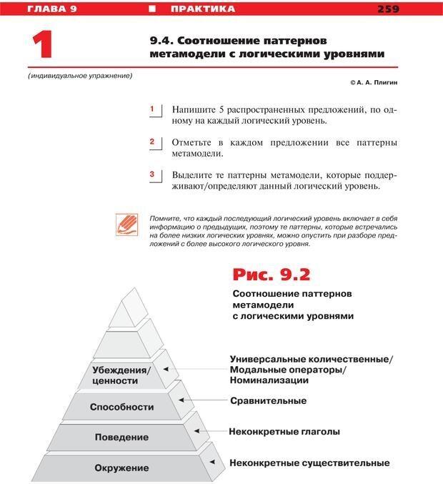 PDF. Руководство к курсу НЛП практик. Плигин А. А. Страница 234. Читать онлайн
