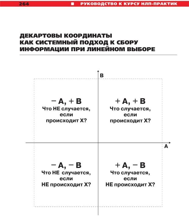 PDF. Руководство к курсу НЛП практик. Плигин А. А. Страница 239. Читать онлайн