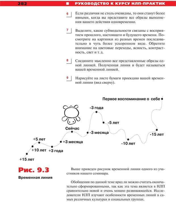 PDF. Руководство к курсу НЛП практик. Плигин А. А. Страница 257. Читать онлайн