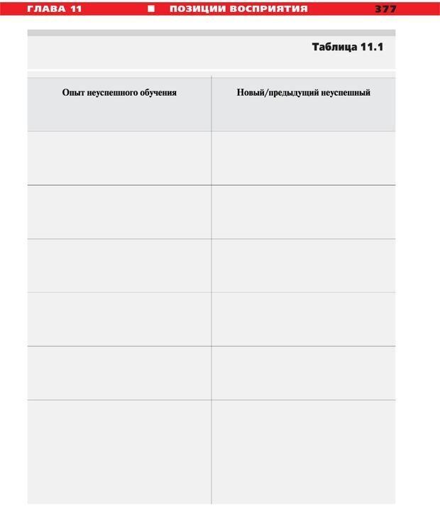 PDF. Руководство к курсу НЛП практик. Плигин А. А. Страница 346. Читать онлайн