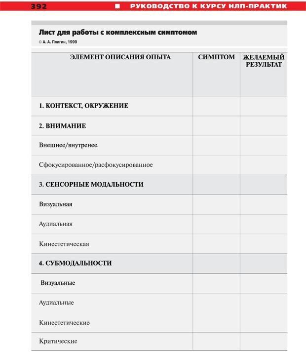 PDF. Руководство к курсу НЛП практик. Плигин А. А. Страница 361. Читать онлайн