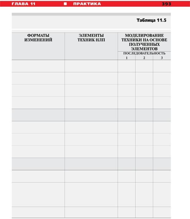 PDF. Руководство к курсу НЛП практик. Плигин А. А. Страница 362. Читать онлайн