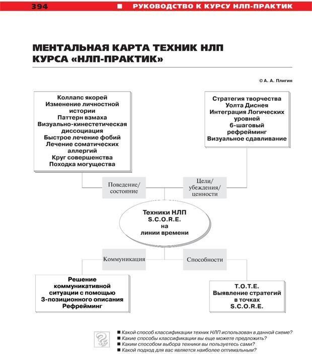 PDF. Руководство к курсу НЛП практик. Плигин А. А. Страница 363. Читать онлайн