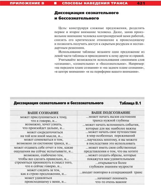 PDF. Руководство к курсу НЛП практик. Плигин А. А. Страница 384. Читать онлайн