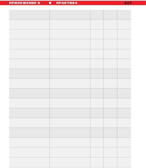 PDF. Руководство к курсу НЛП практик. Плигин А. А. Страница 400. Читать онлайн