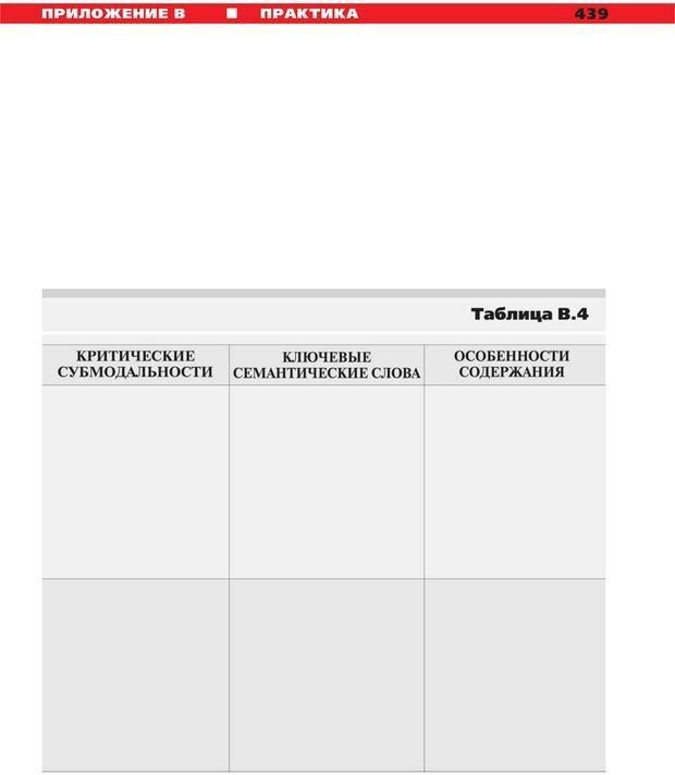 PDF. Руководство к курсу НЛП практик. Плигин А. А. Страница 402. Читать онлайн