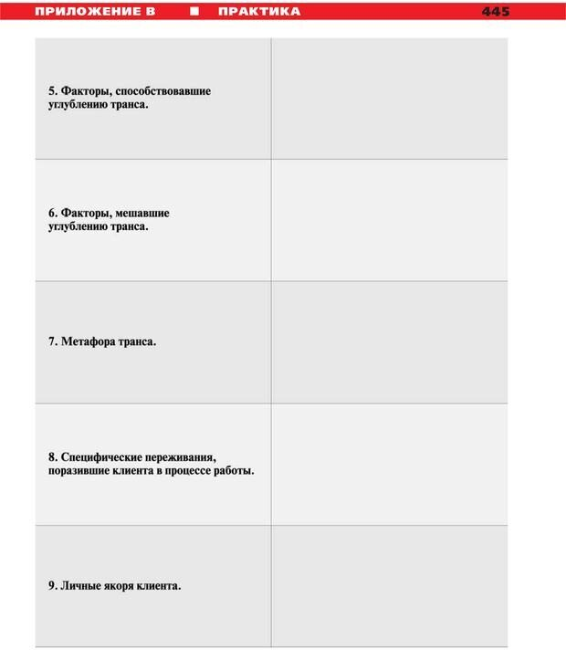 PDF. Руководство к курсу НЛП практик. Плигин А. А. Страница 408. Читать онлайн