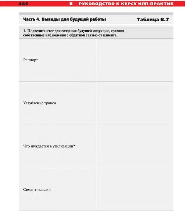 PDF. Руководство к курсу НЛП практик. Плигин А. А. Страница 409. Читать онлайн