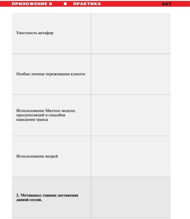 PDF. Руководство к курсу НЛП практик. Плигин А. А. Страница 410. Читать онлайн