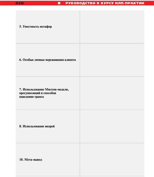 PDF. Руководство к курсу НЛП практик. Плигин А. А. Страница 413. Читать онлайн