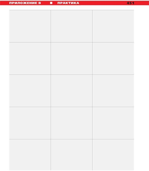 PDF. Руководство к курсу НЛП практик. Плигин А. А. Страница 414. Читать онлайн
