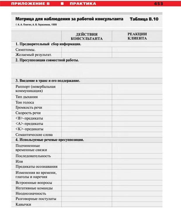PDF. Руководство к курсу НЛП практик. Плигин А. А. Страница 416. Читать онлайн