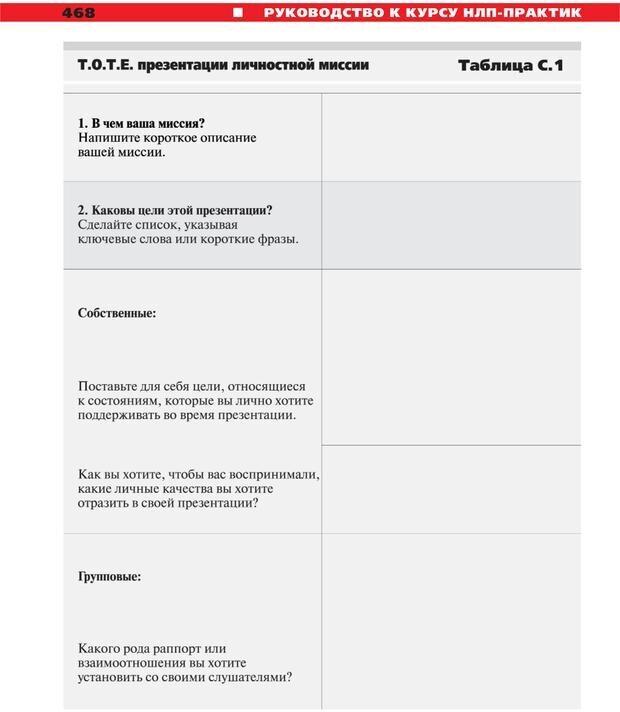 PDF. Руководство к курсу НЛП практик. Плигин А. А. Страница 427. Читать онлайн