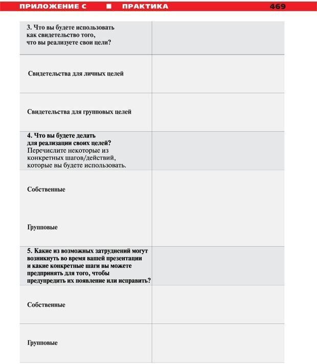 PDF. Руководство к курсу НЛП практик. Плигин А. А. Страница 428. Читать онлайн