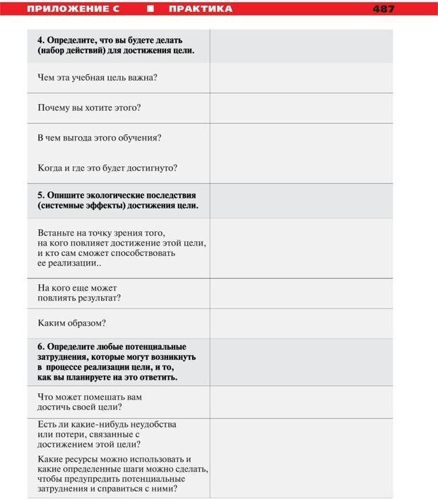 PDF. Руководство к курсу НЛП практик. Плигин А. А. Страница 446. Читать онлайн