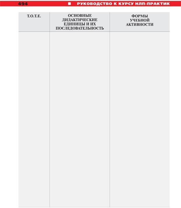 PDF. Руководство к курсу НЛП практик. Плигин А. А. Страница 453. Читать онлайн