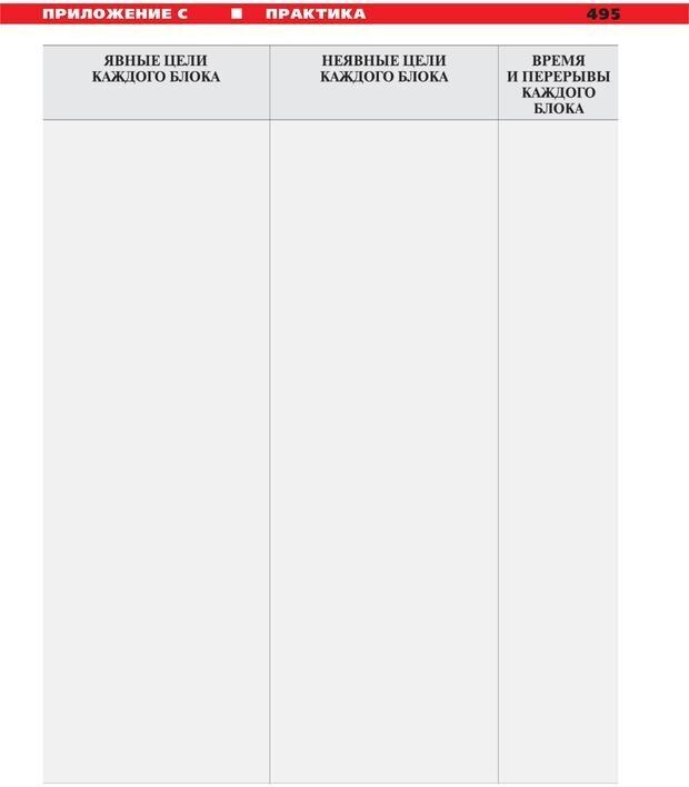 PDF. Руководство к курсу НЛП практик. Плигин А. А. Страница 454. Читать онлайн