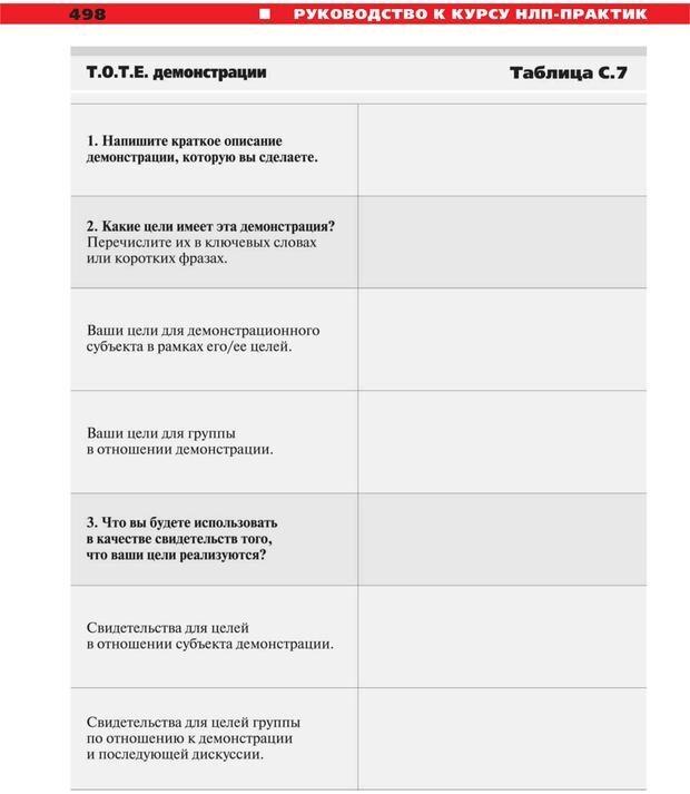 PDF. Руководство к курсу НЛП практик. Плигин А. А. Страница 457. Читать онлайн