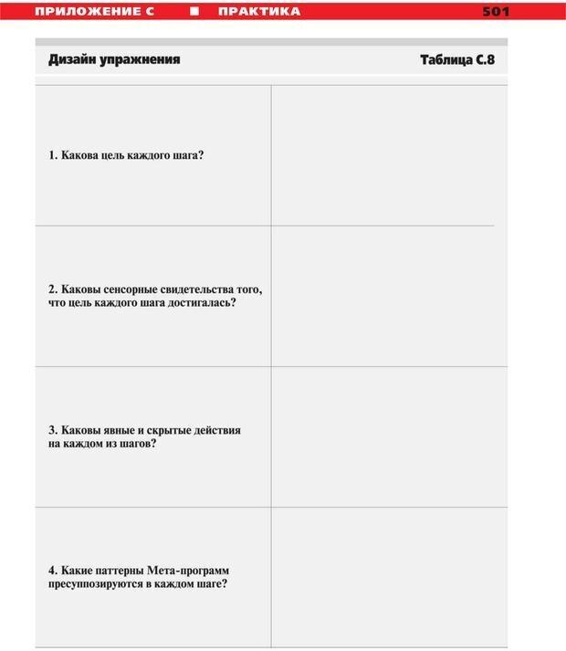 PDF. Руководство к курсу НЛП практик. Плигин А. А. Страница 460. Читать онлайн