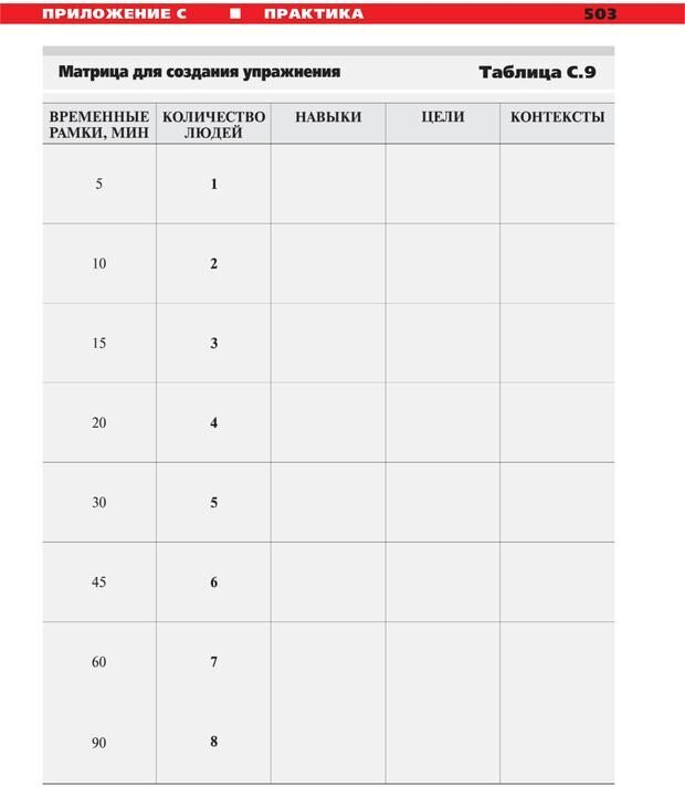 PDF. Руководство к курсу НЛП практик. Плигин А. А. Страница 462. Читать онлайн
