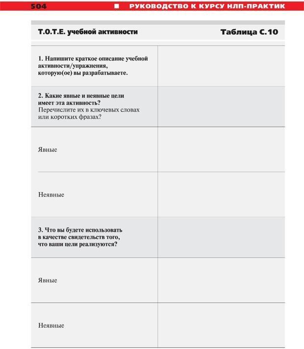 PDF. Руководство к курсу НЛП практик. Плигин А. А. Страница 463. Читать онлайн