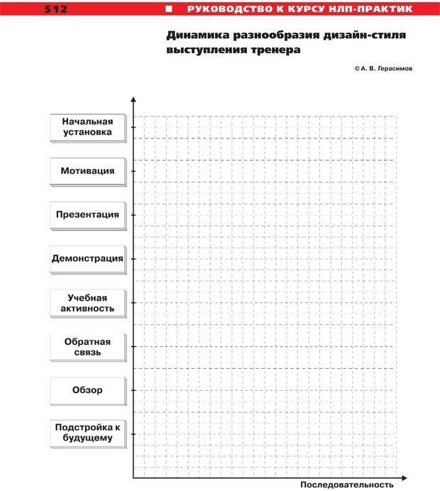 PDF. Руководство к курсу НЛП практик. Плигин А. А. Страница 471. Читать онлайн