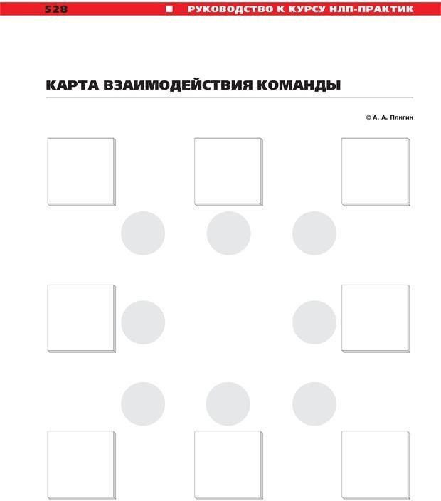 PDF. Руководство к курсу НЛП практик. Плигин А. А. Страница 483. Читать онлайн