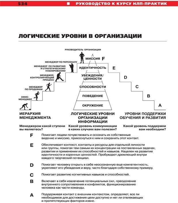 PDF. Руководство к курсу НЛП практик. Плигин А. А. Страница 489. Читать онлайн