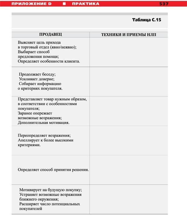 PDF. Руководство к курсу НЛП практик. Плигин А. А. Страница 492. Читать онлайн